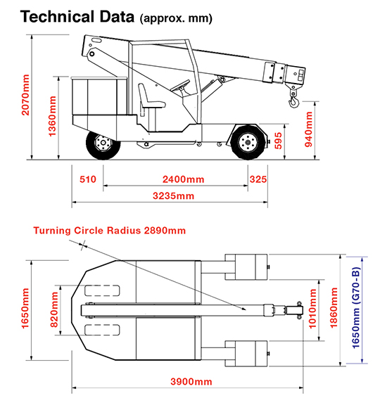 dimensions of the G70 pick & carry crane